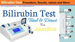 Bilirubin Test Procedure