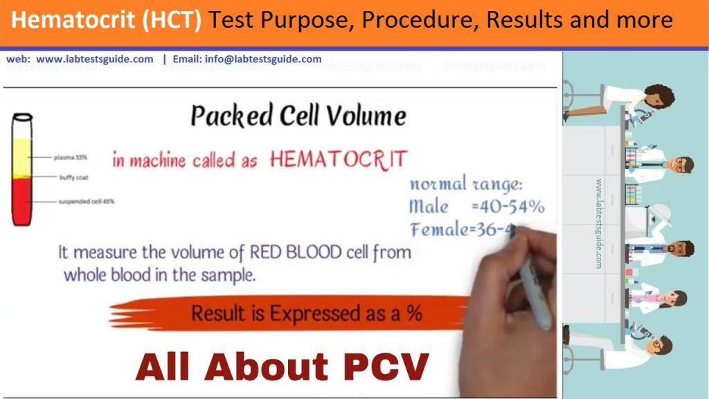 HCT Test
