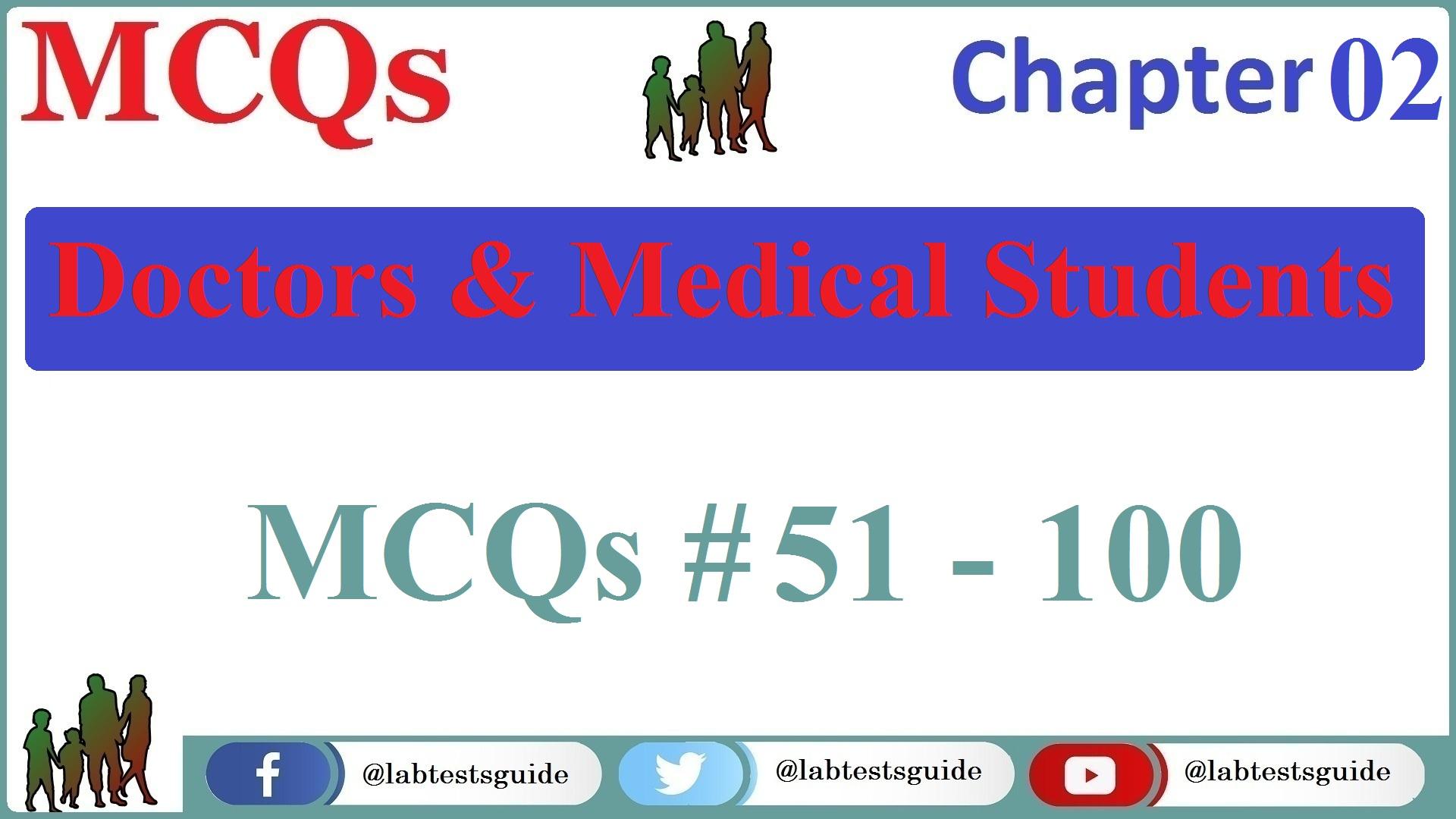 MCQs Chapter 2