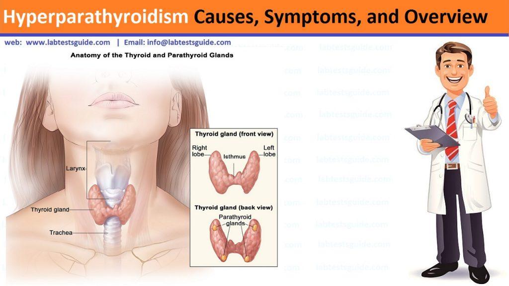 Hyperparathyroidism