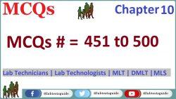 MCQs Chapter 10