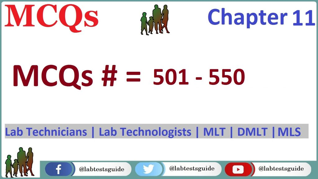 MCQs Chapter 11