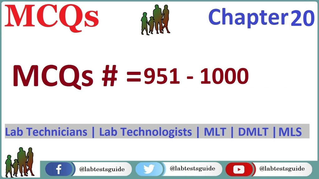 MCQ's Chapter 20