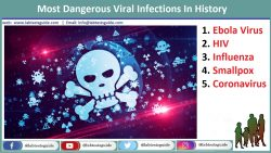 Most Dangerous Viral Infections In History