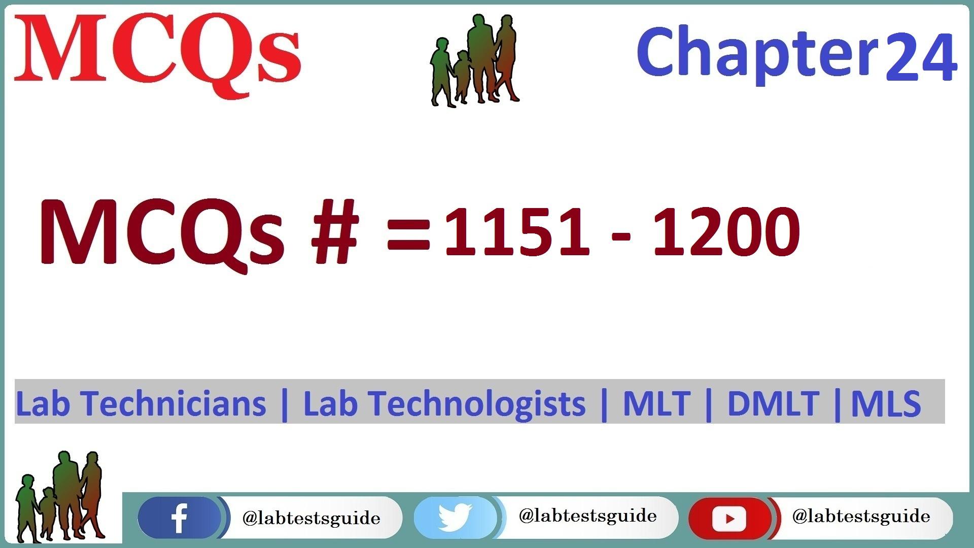 MCQs Chapter 24