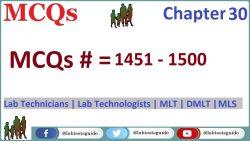 MCQs Chapter 30